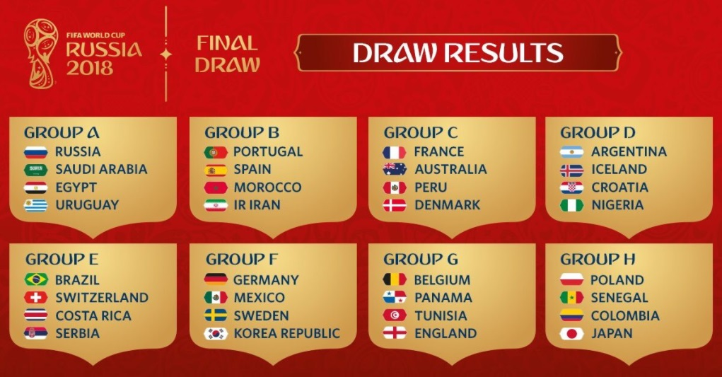 WC 2018 Groups